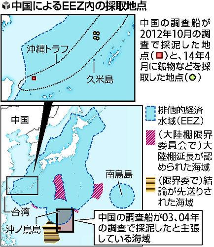 【悲報】中国、日本のEEZ内の「レアアース」などの海底資源を勝手に採取へwwwwwwwwwwwwwwwwのサムネイル画像