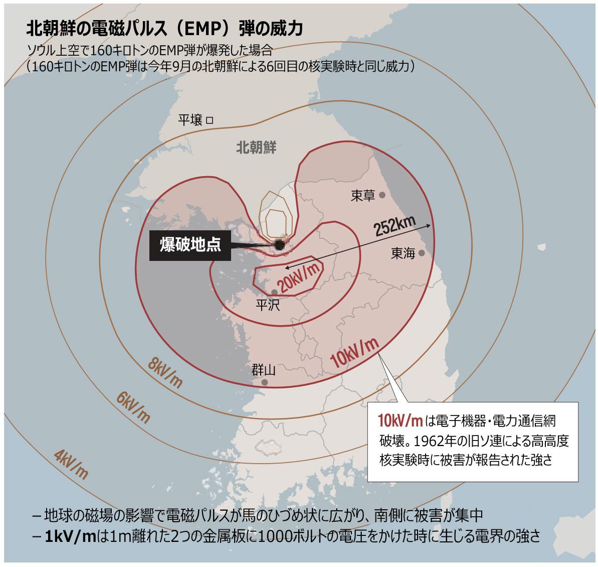 【画像】北朝鮮のEMP(電磁パルス)弾がソウル上空で爆発したら・・・? のサムネイル画像
