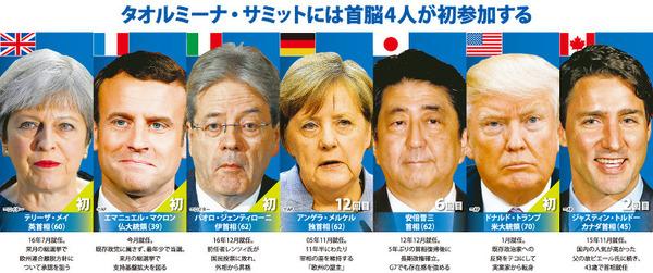 【画像】G7サミットの様子を写した写真がスゴイと話題にwwwwwwwwwwwwwwのサムネイル画像