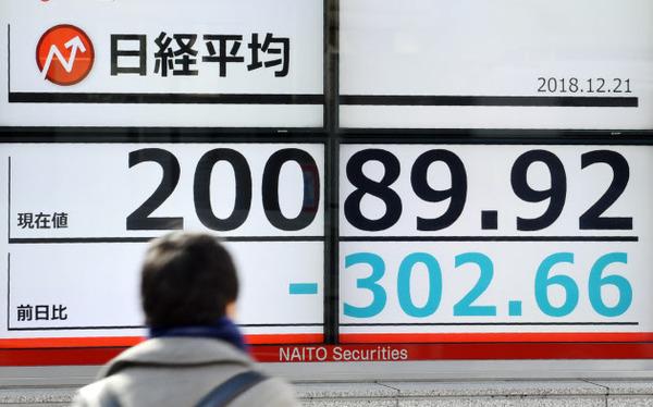 【緊急】日経平均株価、 続 落 !!!!!のサムネイル画像