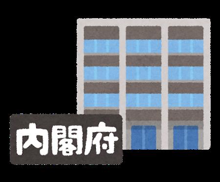 【速報】内閣府、死刑制度関する世論調査結果を発表!!!!!のサムネイル画像