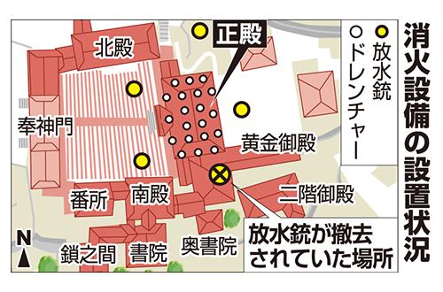 """【悲報】首里城火災、日本政府の管理に """"問題"""" があった可能性・・・・・のサムネイル画像"""