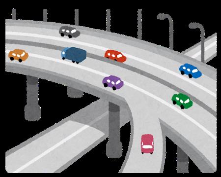 【悲報】福岡市の高速道路にネコが紛れ込んだ結果(※画像)wwwwwwwwwwwwwwwwwwのサムネイル画像