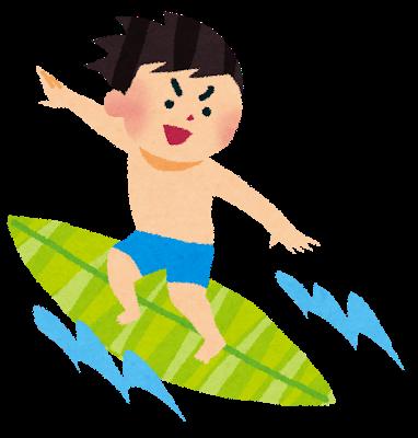 """【神奈川】サーファー(62)、台風の大波を狙い""""とんでもない""""ことに・・・・・のサムネイル画像"""