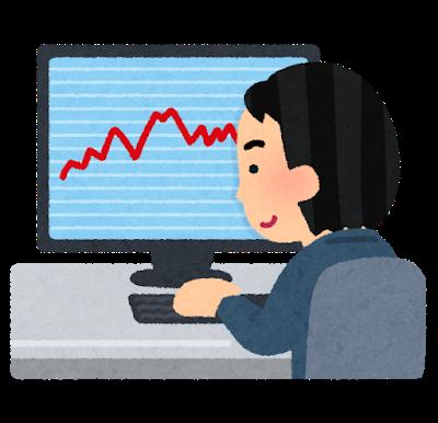 【驚愕】日経平均株価、ついにここまで来るwwwwwwwwwwwww