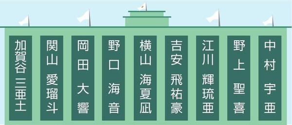 """【騒然】令和初の甲子園、""""キラキラネーム"""" がいっぱいwwwwwのサムネイル画像"""