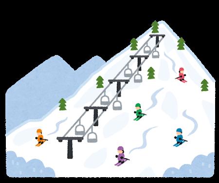 【緊急速報】外国人7人が札幌国際スキー場で遭難!!!!!のサムネイル画像