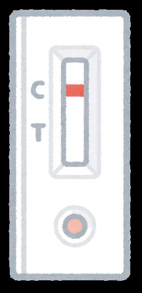 """【厚労省】新型コロナ""""抗体保有率""""を発表!!!→衝撃の結果にwwwwwのサムネイル画像"""