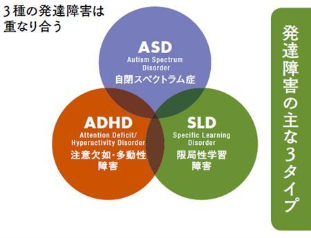 【朗報】遺伝性「発達障害」の仕組みが解明される!!!!のサムネイル画像