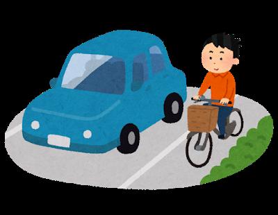 【唖然】自転車の男、クラクション鳴らされ逆上→驚きの行動にwwwwwwwwwwwwwwwwwwwのサムネイル画像