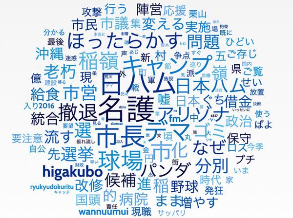 【沖縄知事選】朝日新聞「ネットのデマ注意!!!」→ その内容がwwwwwwwwwwwwwwのサムネイル画像
