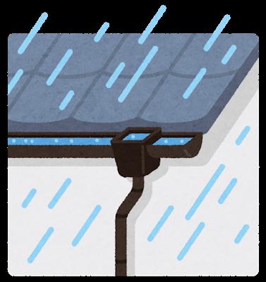 【大雨】千葉県の現在、ガチでヤバい・・・・・のサムネイル画像