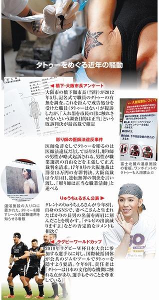【刺青】日本ではダメ? 朝日新聞が「タトゥー」当事者の意見を集めました。のサムネイル画像
