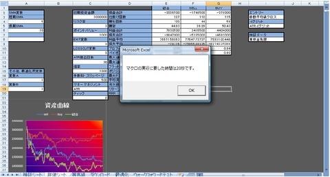 ... エクセルVBAによるシステムトレードソフトの作り方