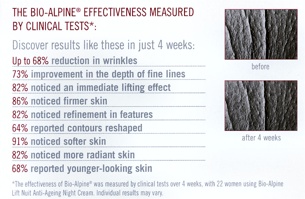 Bio-Alpine Clinical Test