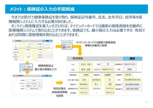 オンライン資格確認3
