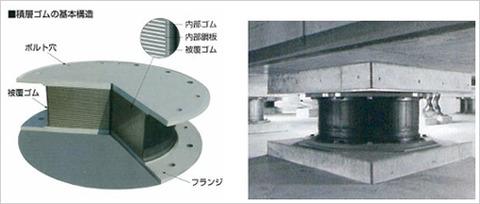 【大規模修繕⑴】免震ゴムと免震構造