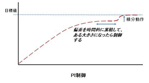 201109_01