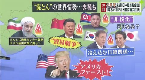 世界情勢 アジア 2020