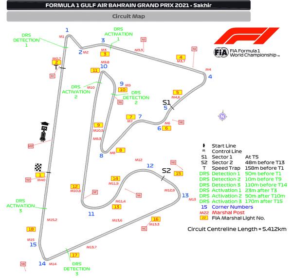 バーレーン国際サーキット:2021年F1バーレーンGP