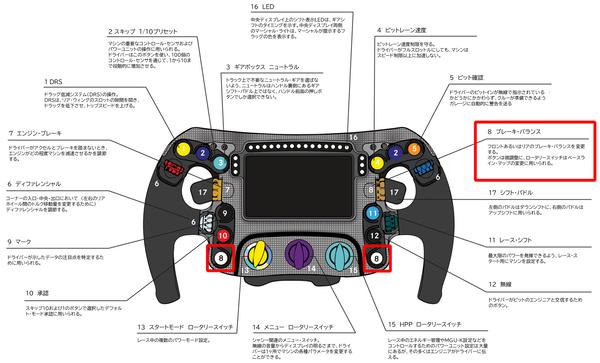 メルセデスW12のハンドル解説図(日本語)