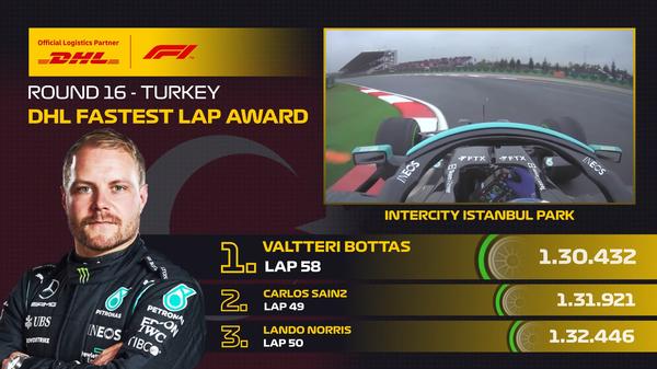 ヴァルテリ・ボタス(メルセデス)58周目にファステストラップ:2021年F1トルコGP
