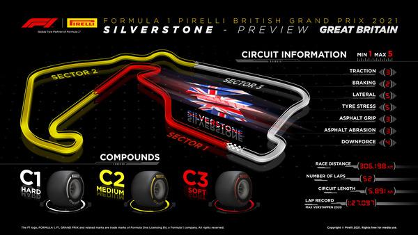 2021年F1イギリスGPのタイヤ・コンパウンド