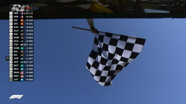 チェッカー・フラッグが振られる:2021年F1アゼルバイジャンGP