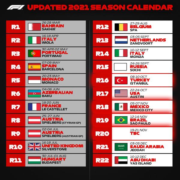 2021年F1カレンダー:8月28日改訂版