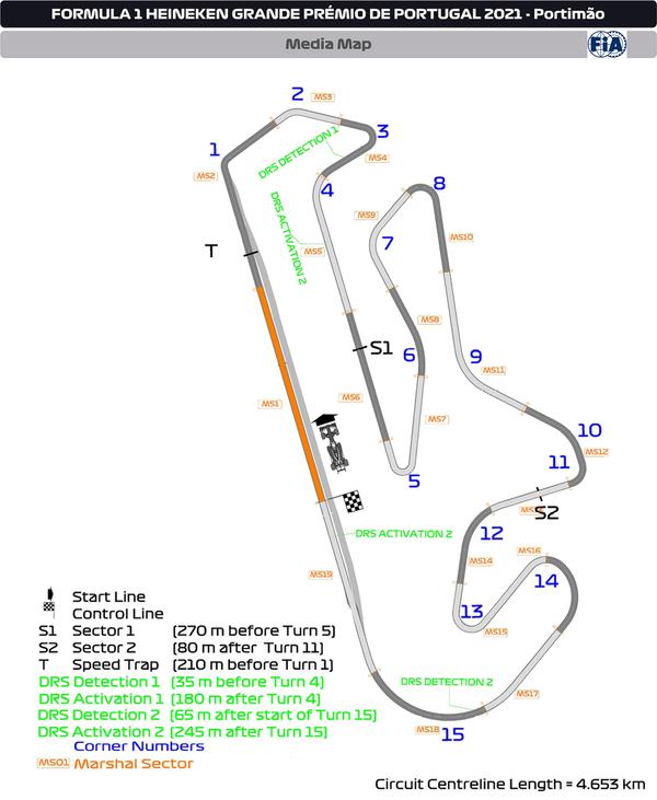 アルガルヴェ国際サーキット(ポルティマン・サーキット)2021年F1ポルトガルGP