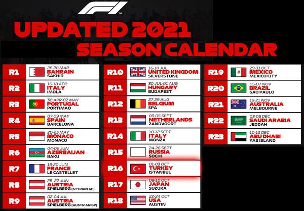 2021年F1カレンダー:6月25日改訂版