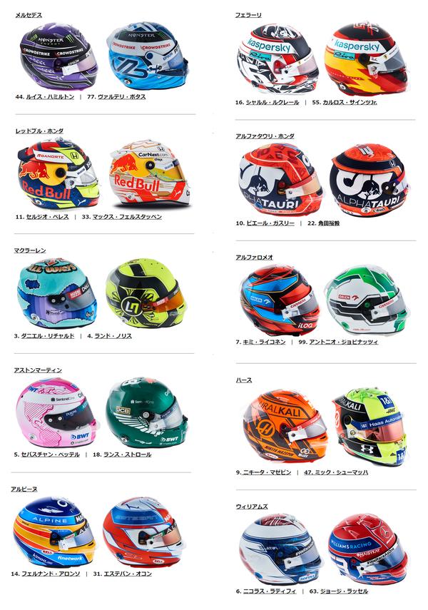 2021年F1ドライバーのヘルメット写真