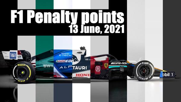 F1ドライバーのペナルティポイント一覧表:2021年6月13日
