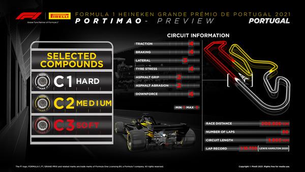 2021年F1ポルトガルGPのタイヤ・コンパウンド