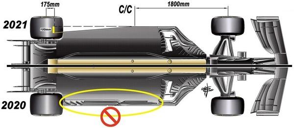 2021年F1のフロアに関する規約変更を示す画像