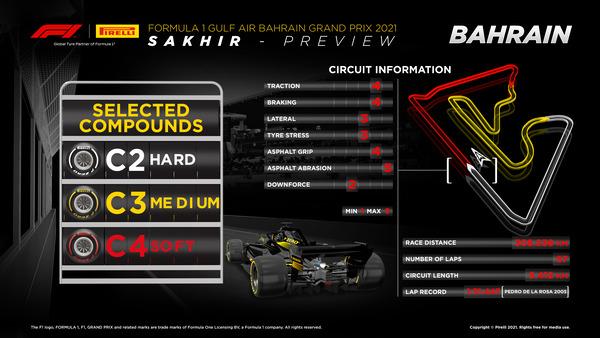 2021年F1バーレーンGPのタイヤ・コンパウンド
