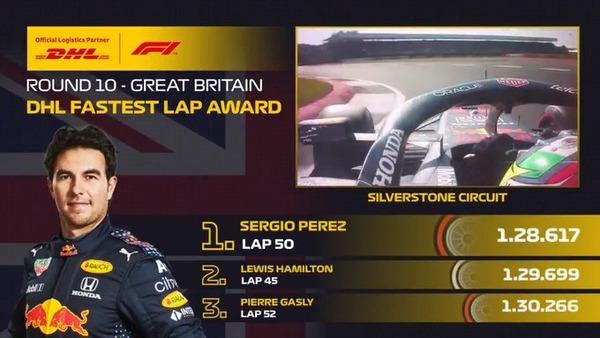 セルジオ・ペレス(レッドブル・ホンダ)50周目にファステストラップ:2021年F1イギリスGP