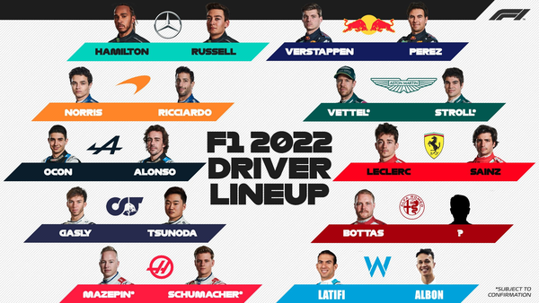2022年F1ドライバーラインナップ、確定19シート