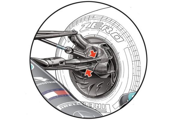 メルセデスW12のフロント・ブレーキダクト:チームは、フロント・ブレーキダクトの角度によって、ホイール・リムへの熱供給量を変えることができる。タイヤの温度劣化が課題になるときは熱供給量を減らし、バクーやモナコのように、タイヤを十分温めるのが難しいときは、熱供給量を増やす