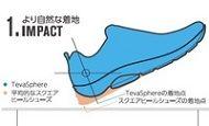 1impact-thumb-200x121-331