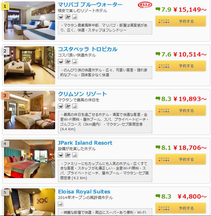 セブマクタン人気ホテルベスト5