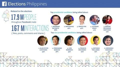 Duterte-facebook