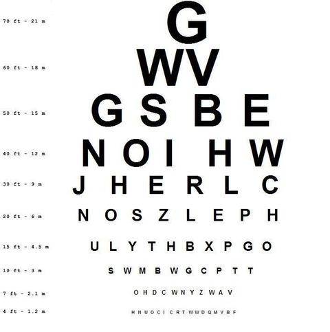 eyes-test-manila