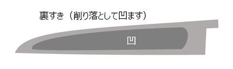 urasuki