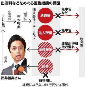 【朗報】チュート徳井さん、1億を超える追徴課税を納付完了