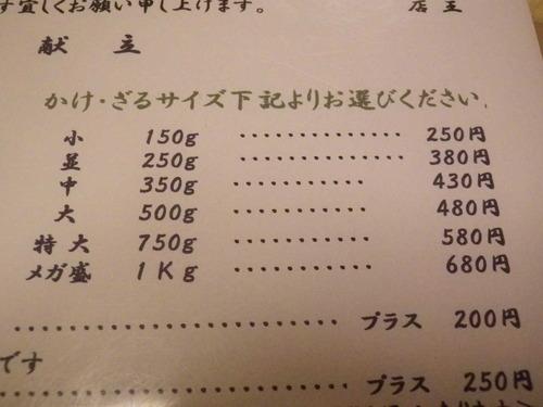 麺のサイズ