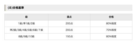スクリーンショット 2020-06-15 20.58.27