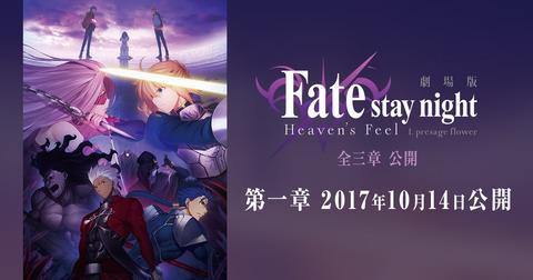 HF fate