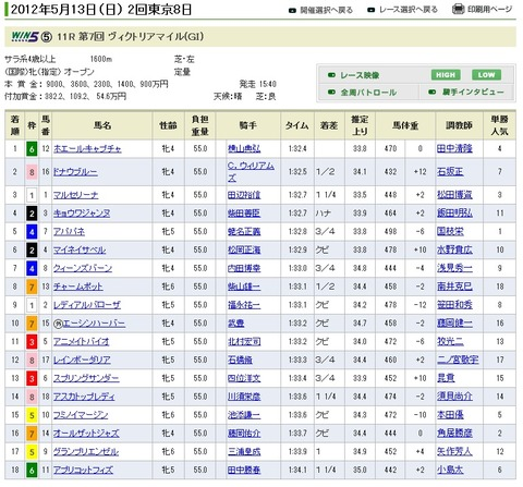 result_20120513