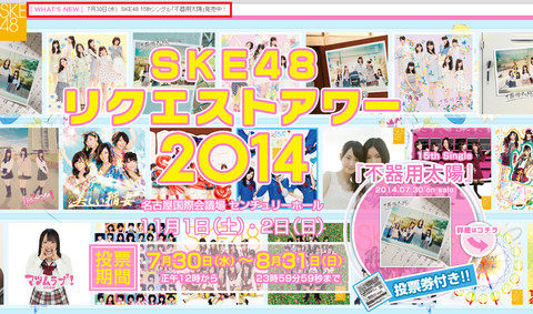 SKE_Request_Hour_2014